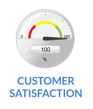 Customer satisfaction is your number one priority