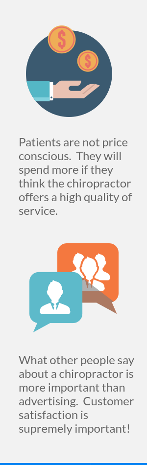 Chiropractic Marketing Case Study Observations